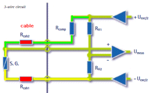 3-wire in 1/4 bridge circuit