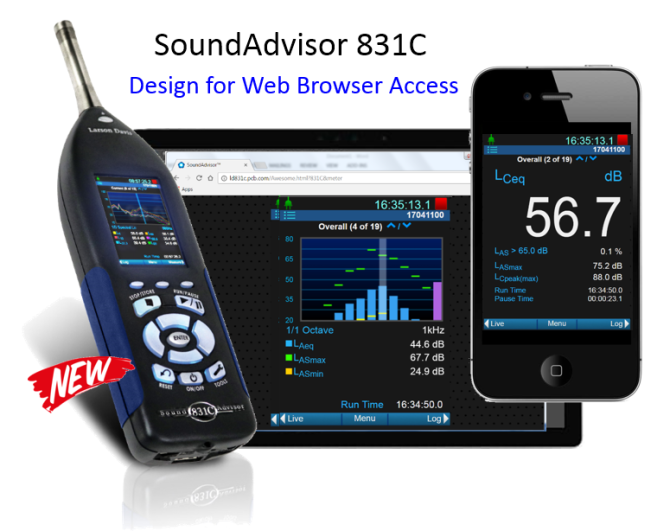 831C Sound Level Meter with WIFI hotspot, 4G for web browser access