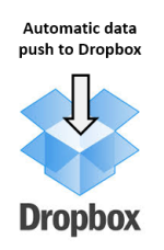 automatic push data to dropbox - NMS044